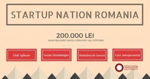 Start-up-nation-Romania-1024